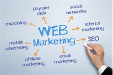 many products like e-cigs, dog grooming, seo services are using online marketing jpg